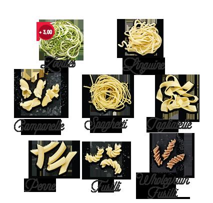 PastaSorts-ENG-FIN